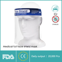 Medical Full Face Shield Mask